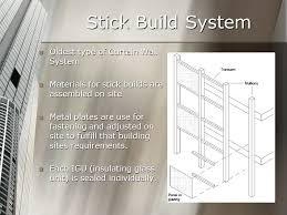 Stick System Curtain Wall Do Now 1 Update Your Cad Ii Notebooks 2 Answer The Following On