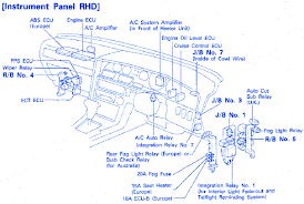 toyota supra 1990 electrical instrument fuse box block circuit