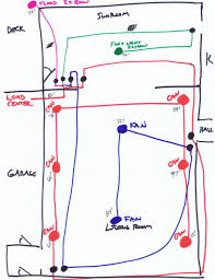 dimming lights from large geothermal heat pump electrical page