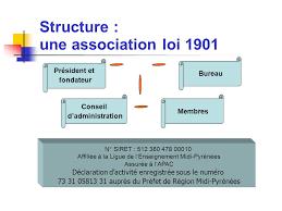 association bureau conseil d administration présentation de l association ppt télécharger