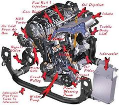 2005 audi a4 engine diagram 2005 free wiring diagrams