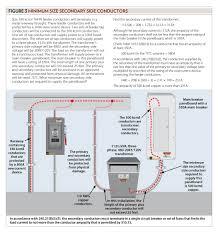 75 kva transformer wiring diagram to 45 electrical transformers pdf