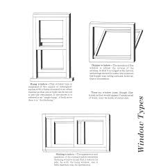 architectural home design names window types 2 architectural styles pinterest window types