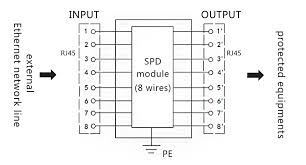 cat5 poe wiring diagram with basic pics diagrams wenkm com