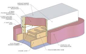 s attic free catalog attic buddy attic hatch cover w 7 riser free shipping 2 8 busin