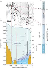 Which Parts Of The Earth Were Covered By Ice Sheets by Characterization Of Subglacial Lake Vostok As Seen From Physical