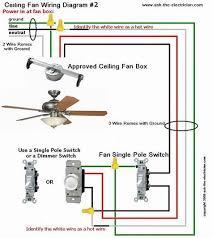 ceiling fan switch wiring diagram useful info u0026 how to u0027s