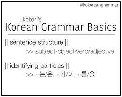 identify sentence pattern english grammar korean grammar basics 1 sentence structure and identifying