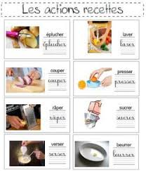 recette de cuisine ce1 glossaires sur la recette cp ce1 zaubette