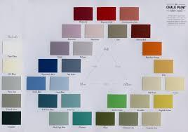 annie sloan chalk paint colors lowes affordable u2013 thaduder com