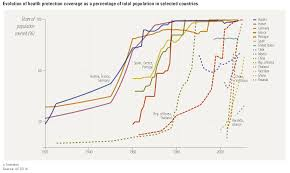 Cost Of Living Map Usa by Financing Healthcare Our World In Data