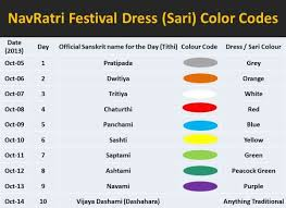 list of colours today navratri colour list of 9 days navratri colors 2017 images
