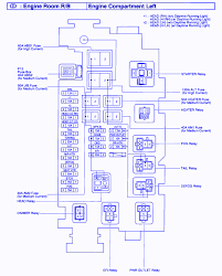 toyota 4 runner 2006 main fuse box block circuit breaker diagram