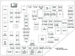 98 jeep grand cherokee interior fuse box diagram 1998 wiring