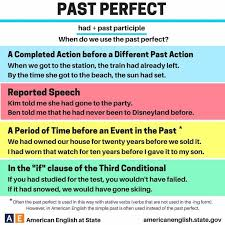 best 25 past perfect verbs ideas on pinterest tenses chart