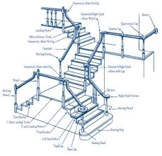 Stair Banister Parts Metal Staircase Parts Best 25 Metal Stair Spindles Ideas On