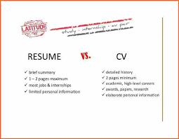 cv vs resume the differences cv vs resume template cv what s the difference