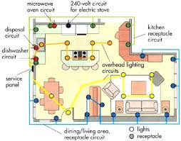 home electrical wiring diagram symbols images symbol and sign ideas