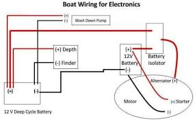 wiring diagrams of 1998 hurricane boat wiring discover your