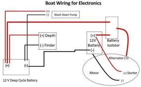 wiring diagram for boat flood light u2013 car spotlight wiring diagram