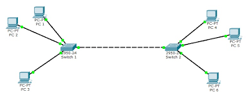 tutorial cisco packet tracer 5 3 vlan part 5 packet tracer vlan configuration exle www