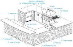 outdoor kitchen plans designs 25 outdoor kitchen design and ideas for your stunning kitchen