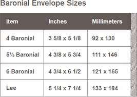 Envelopes Size Envelopes Baronial Envelopes Neenah Paper