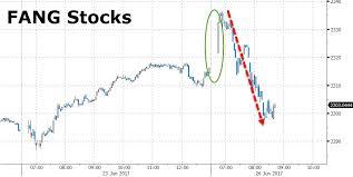 pattern day trader h1b traders scramble to explain sudden nasdaq swoon zero hedge