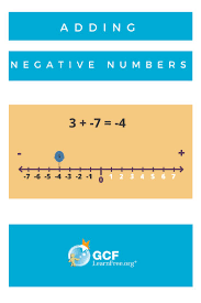 best 25 negative numbers ideas on pinterest integers adding