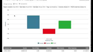 Spreadsheet Jobs Using Tags In Saasu To Track Jobs Youtube