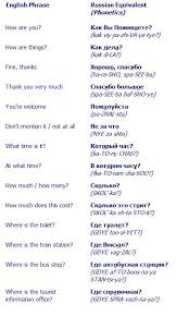 330 best russisch lernen images on pinterest russian language