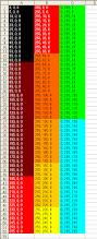 office tanaka グラフ colorプロパティとrgb関数について