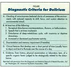 research considerations delirium in hospitalized elders