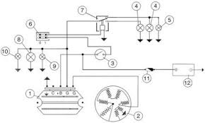 hd wallpapers vespa lx 150 wiring diagram aemobilewallpapersh gq