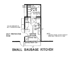 Kitchen Lay Out Small Sausage Kitchen Layout For Andrew Pinterest Sausage