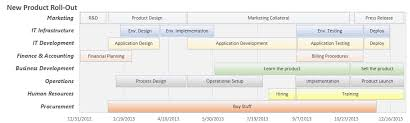 Excel 2013 Gantt Chart Template Gantt Chart Summary Template For Excel Robert Mcquaig