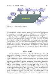 5 micro level formal models behavioral modeling and simulation
