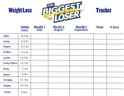 free printable weekly weight loss charts weight loss u0026 diet plans