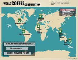 which countries consume most coffee infographic mycoffeecupisempty
