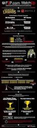 Maps Coaching 15 Best Gamers Are Awesome Images On Pinterest Videogames