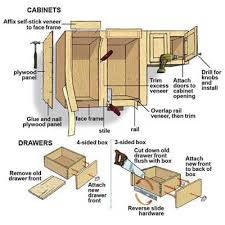 Kitchen Cabinets Refinished How To Reface Kitchen Cabinets Reface Cabinets Reface Kitchen