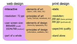 web vs print png h u003d38014e5e