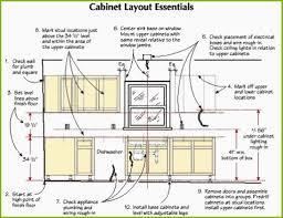 standard kitchen cabinet sizes amazing standard kitchen cabinet sizes on cabinets for small spaces