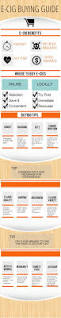 100 best infographics pegs images on pinterest info graphics