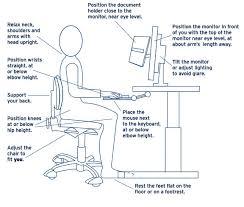 Ergonomic Desk Position Office Ergonomics Tutorial Human Resources University Of Michigan