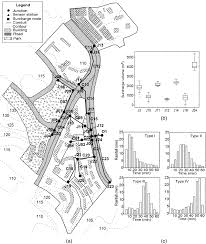 stochastic optimization model for supporting urban drainage design