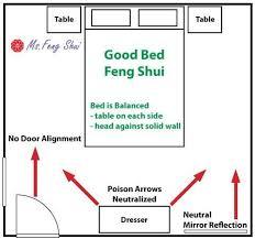 feng shui master bedroom mirror in master bedroom feng shui feng shui master bedroom and