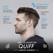 mens haircuts step by step the disconnected quiff step haircut for men disconnected undercut