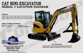 serial number location for your cat mini excavator