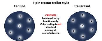 wiring diagram for a 7 wire trailer plug u2013 ireleast u2013 readingrat net
